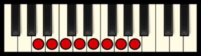 A Minor Scale on Piano