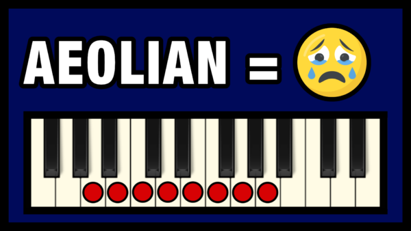 Aeolian Mode - The Natural Minor Scale