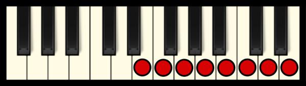 E - Phrygian Mode