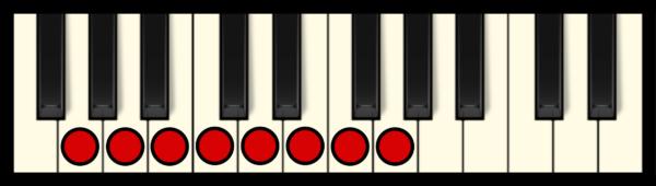 G - Mixolydian Mode