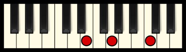 C Major - 1st Inversion