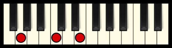 C Major - 2nd Inversion
