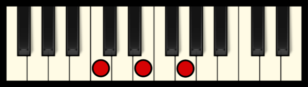 C Major - Root Position