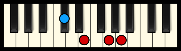 A7 Chord on Piano (first inversion)