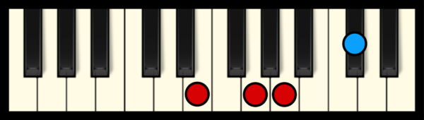 A7 Chord on Piano (2nd inversion)