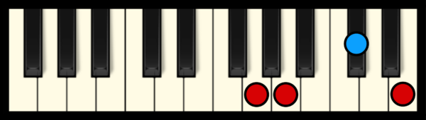 A7 Chord on Piano (3rd inversion)