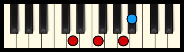 Bb Maj 7 Chord on Piano (1st inversion)