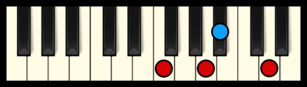 Bb Maj 7 Chord on Piano (2nd inversion)