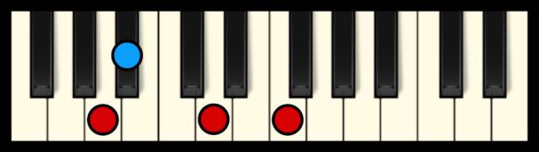 Bb Maj 7 Chord on Piano (3rd inversion)