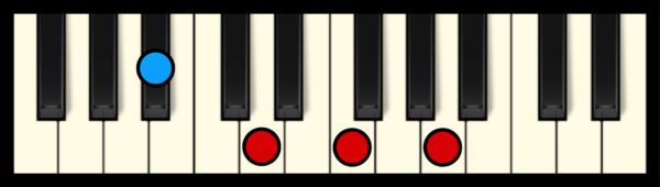 Bb Maj 7 Chord on Piano