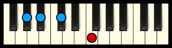A# min 7 Chord on Piano (3rd inversion)