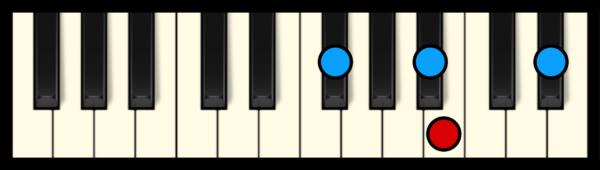 B Maj 7 Chord on Piano (2nd inversion)