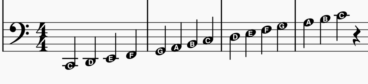 Bass Clef - Note Names