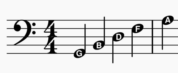 Bass Clef - Note Names (Lines)