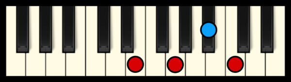 C7 Chord on Piano (First Inversion)