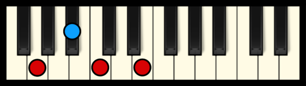 C7 Chord on Piano (2nd Inversion)