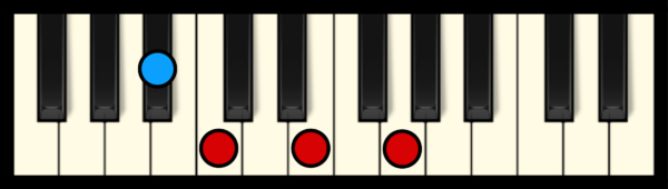 C7 Chord on Piano (3rd Inversion)