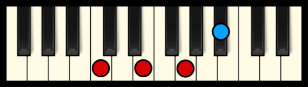 C7 Chord on Piano (Root Position)