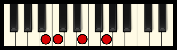 CM7 Chord on Piano (3rd inversion)