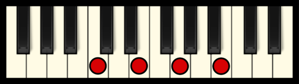 CM7 Chord on Piano