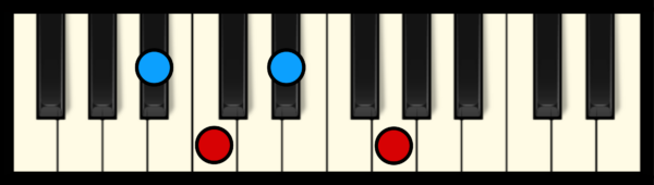 C min 7 Chord on Piano (3rd inversion)
