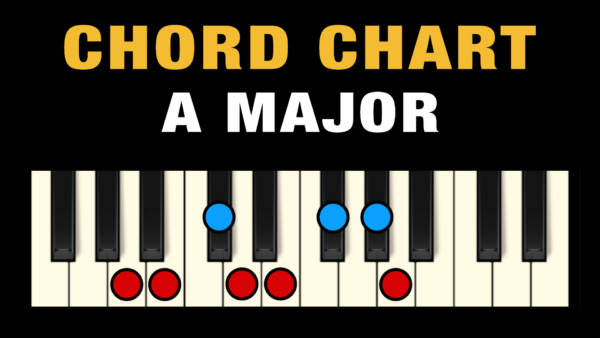 Chord Chart - A Major Scale