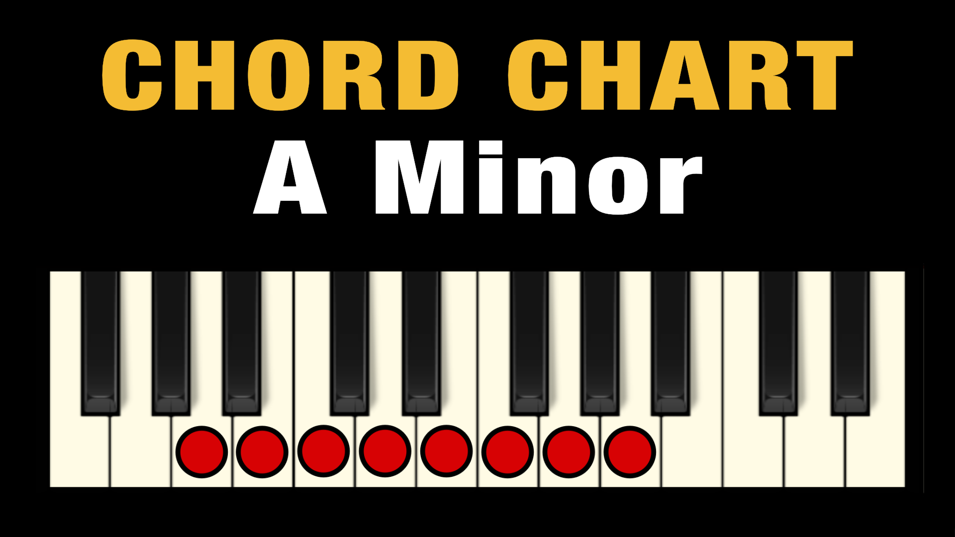 Chords in A Minor Free Chart – Professional Composers