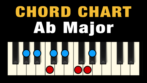 Chords in the Key of Ab Major