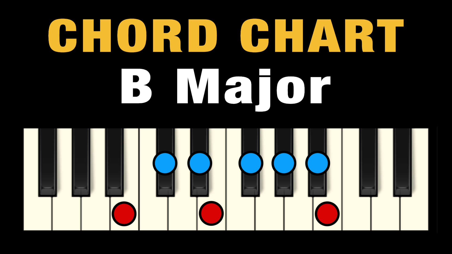Chords in B Major Free Chart   Professional Composers