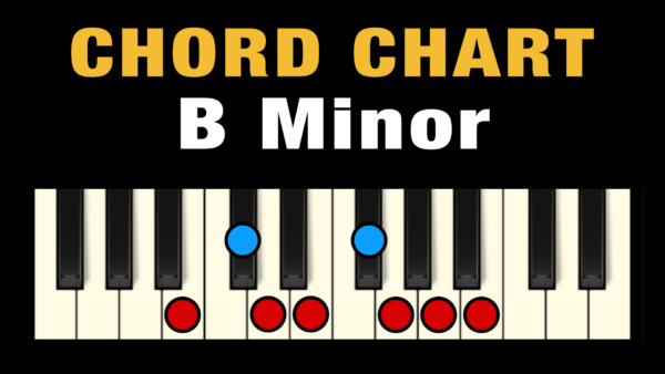 Chords in the Key of B Minor