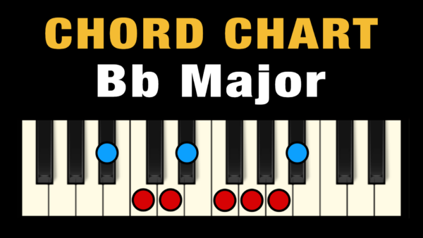 Chords in the Key of Bb Major