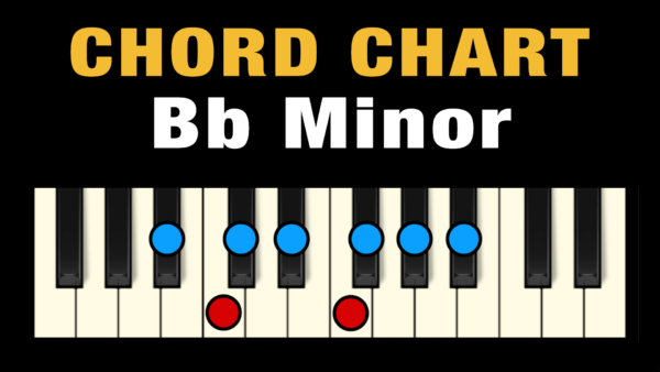Chords in the Key of Bb Minor
