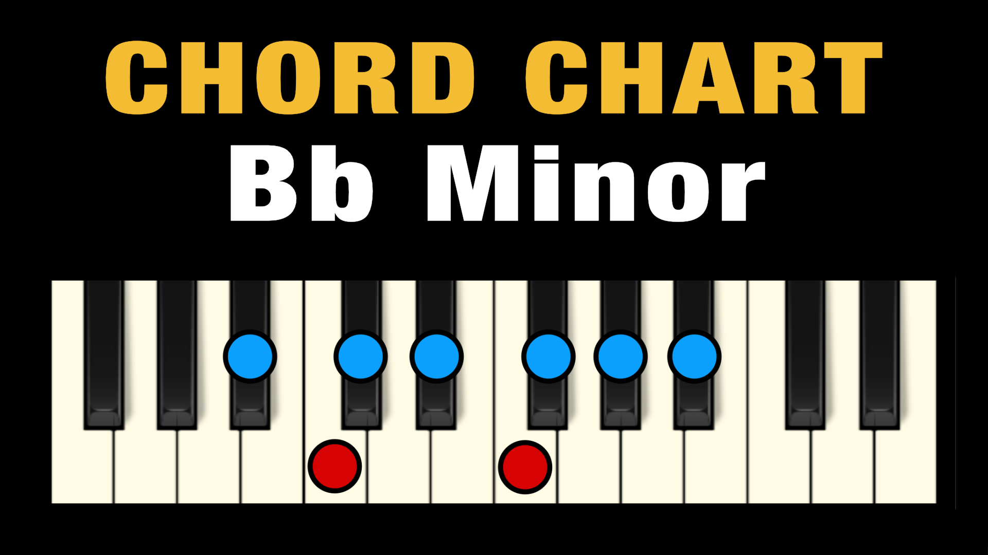 Chords in Bb Minor Free Chart – Professional Composers
