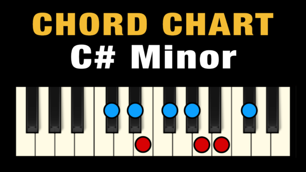 Chords in the Key of C# Minor