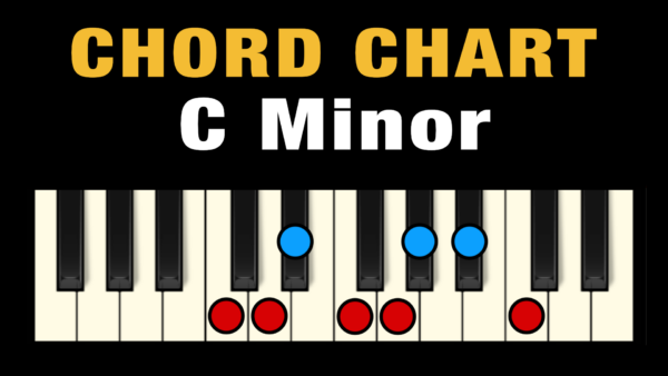 Chords in the Key of C Minor