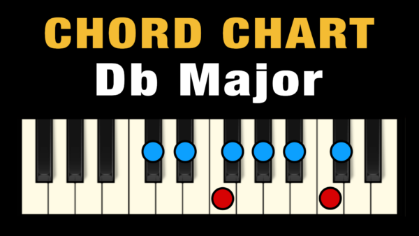 Chords in the Key of Db Major