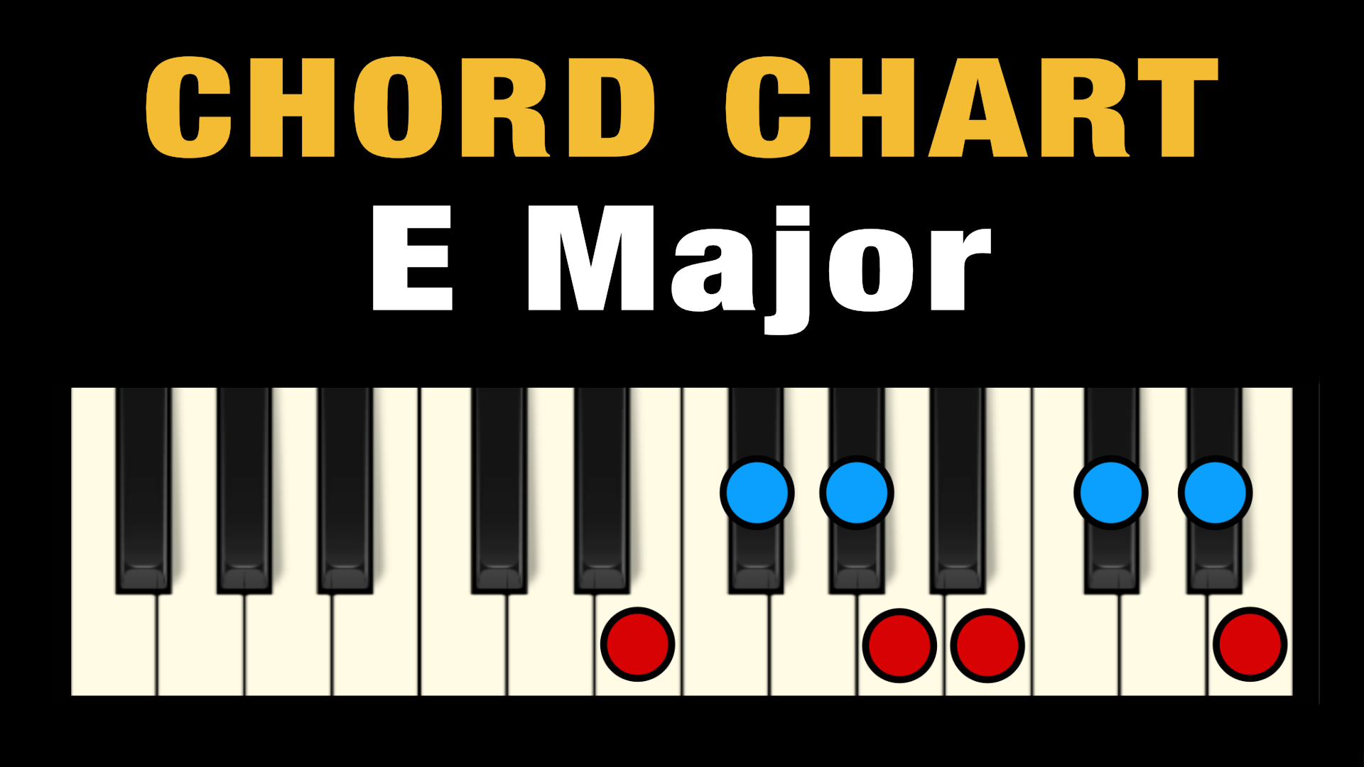 Chords in E Major Free Chart – Professional Composers