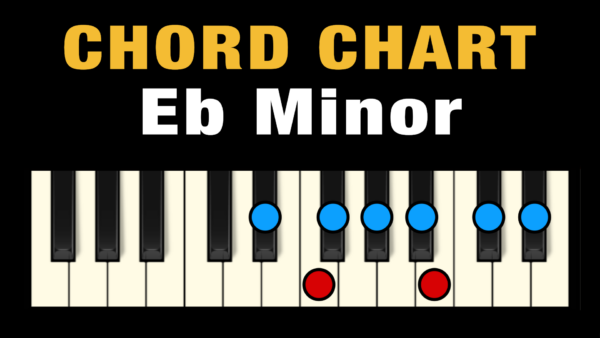 Chords in the Key of Eb Minor