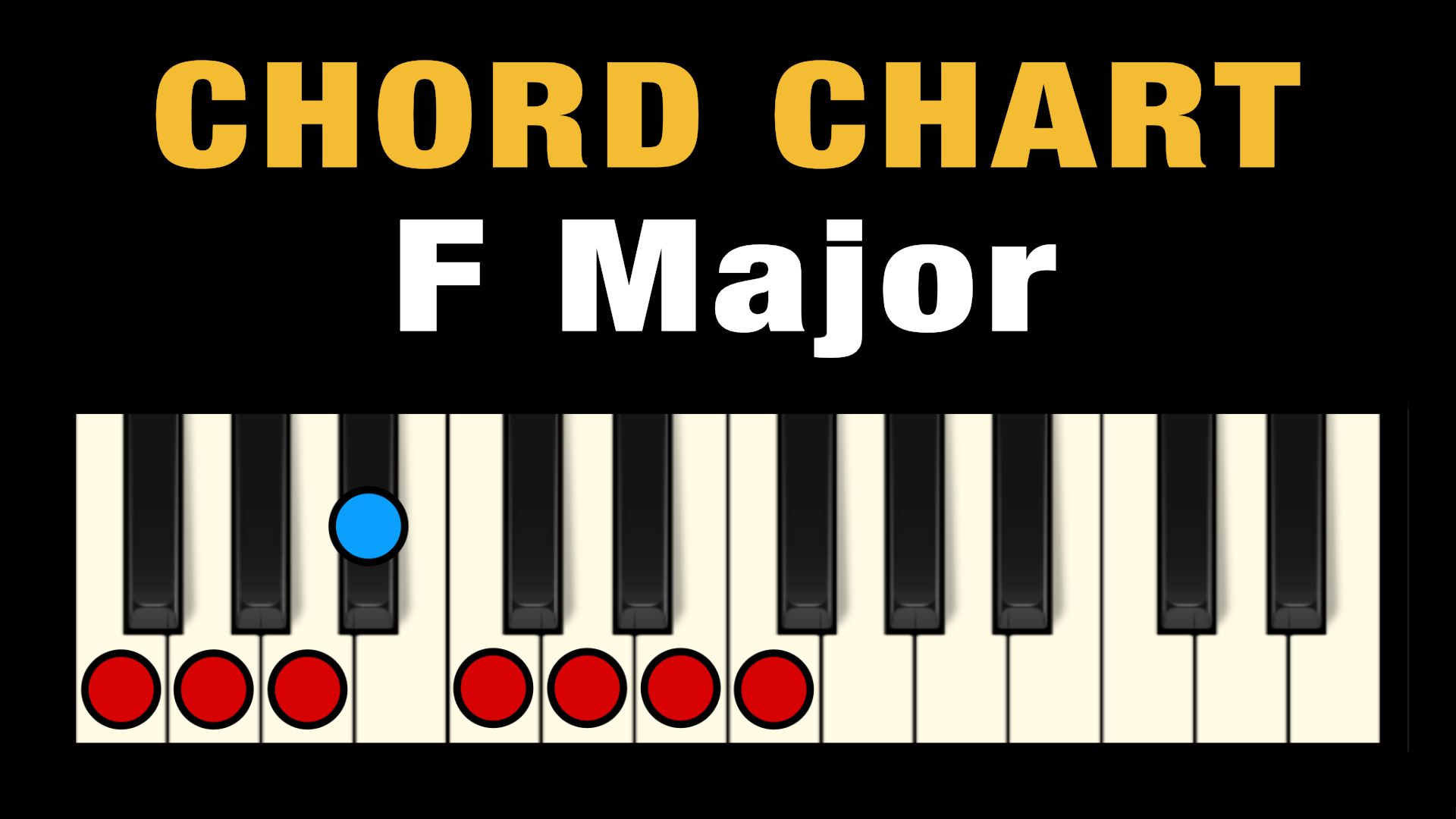 Chords in F Major Free Chart   Professional Composers