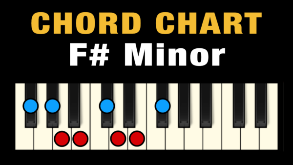 Chords in the Key of F# Minor