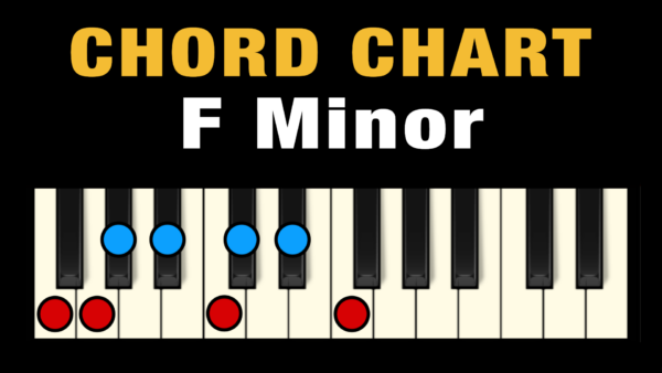 Chords in the Key of F Minor