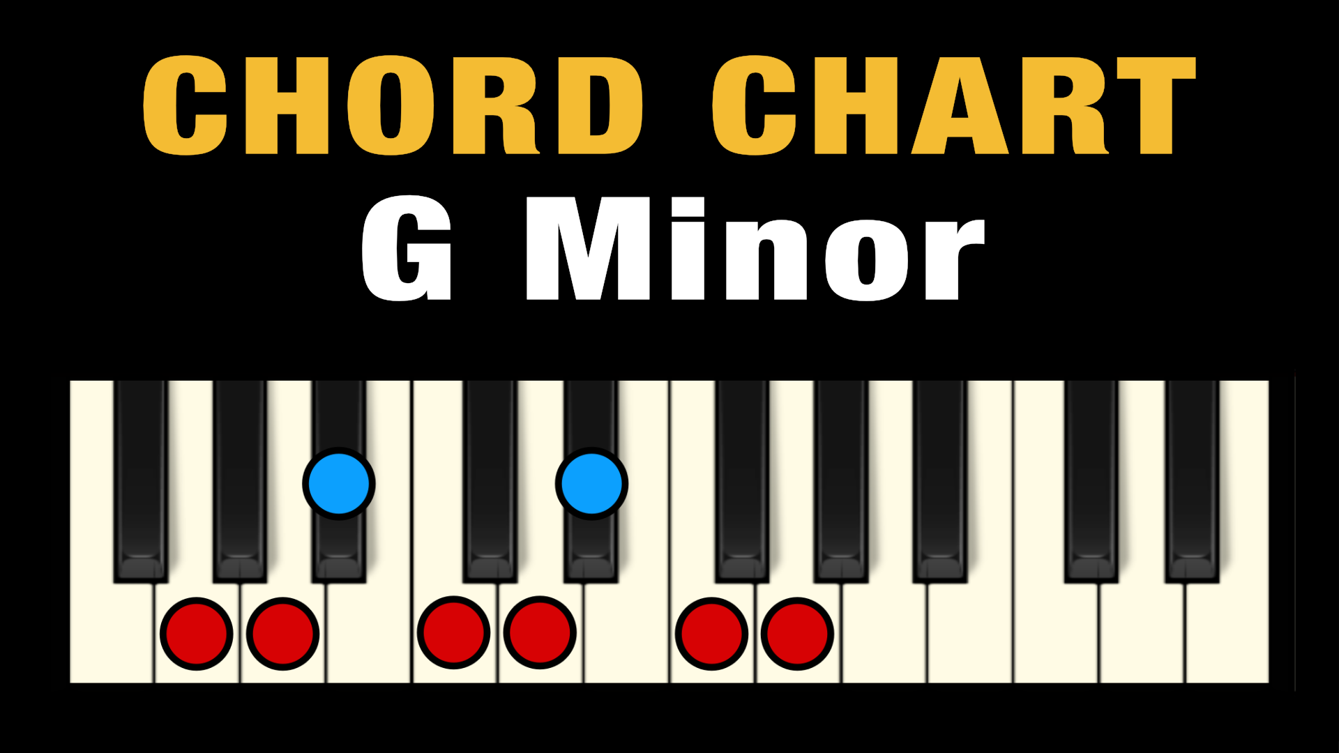 Chords in G Minor Free Chart   Professional Composers