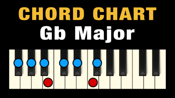 Chords in the Key of Gb Major