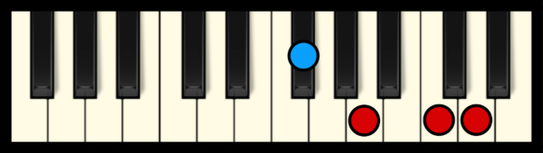 D7 Chord on Piano (1st inversion)