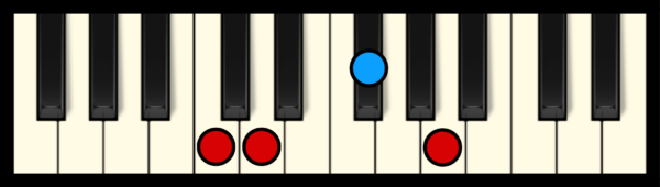 D7 Chord on Piano (3rd inversion)