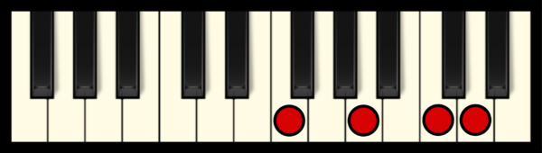 D min 7 Chord on Piano (1st inversion)