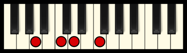 D min 7 Chord on Piano (2nd inversion)