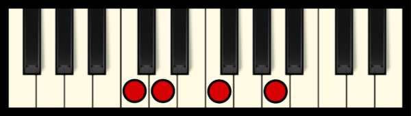 D min 7 Chord on Piano (3rd inversion)