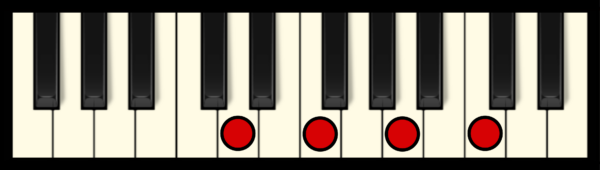 D min 7 Chord on Piano