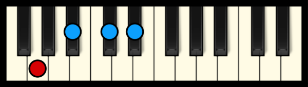 D#7 Piano Chord (1st inversion)